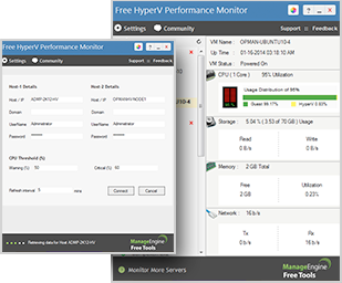 Free HyperV Performance Monitor Tool