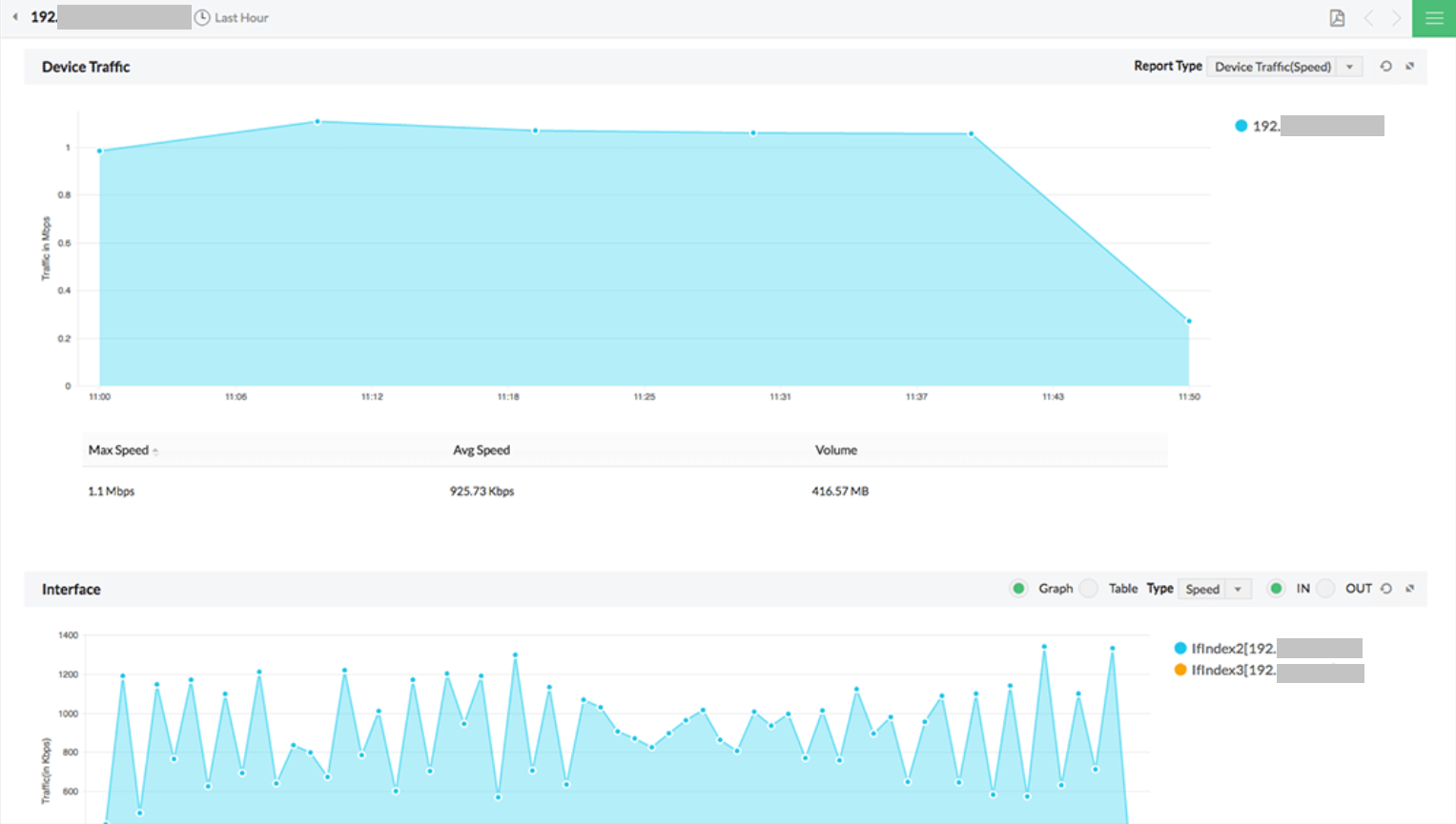Gain Visibility in Network Traffic with NetFlow