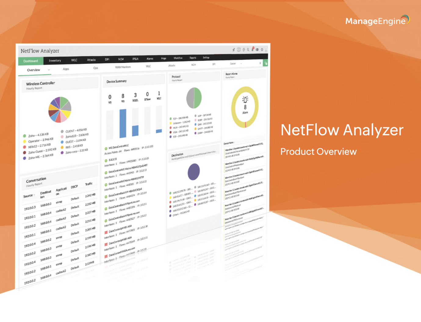 NetFlow Analyzer Product Overview
